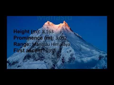 15 highest peaks on earth