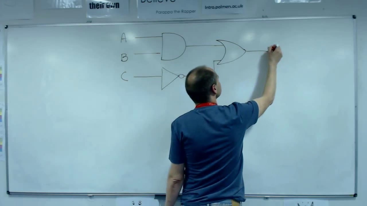Simple Truth tables for Logic gates and circuits - YouTube