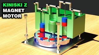 Free Energy Generator, KINISKI Z Magnetic Motor, Rotary to reciprocating device