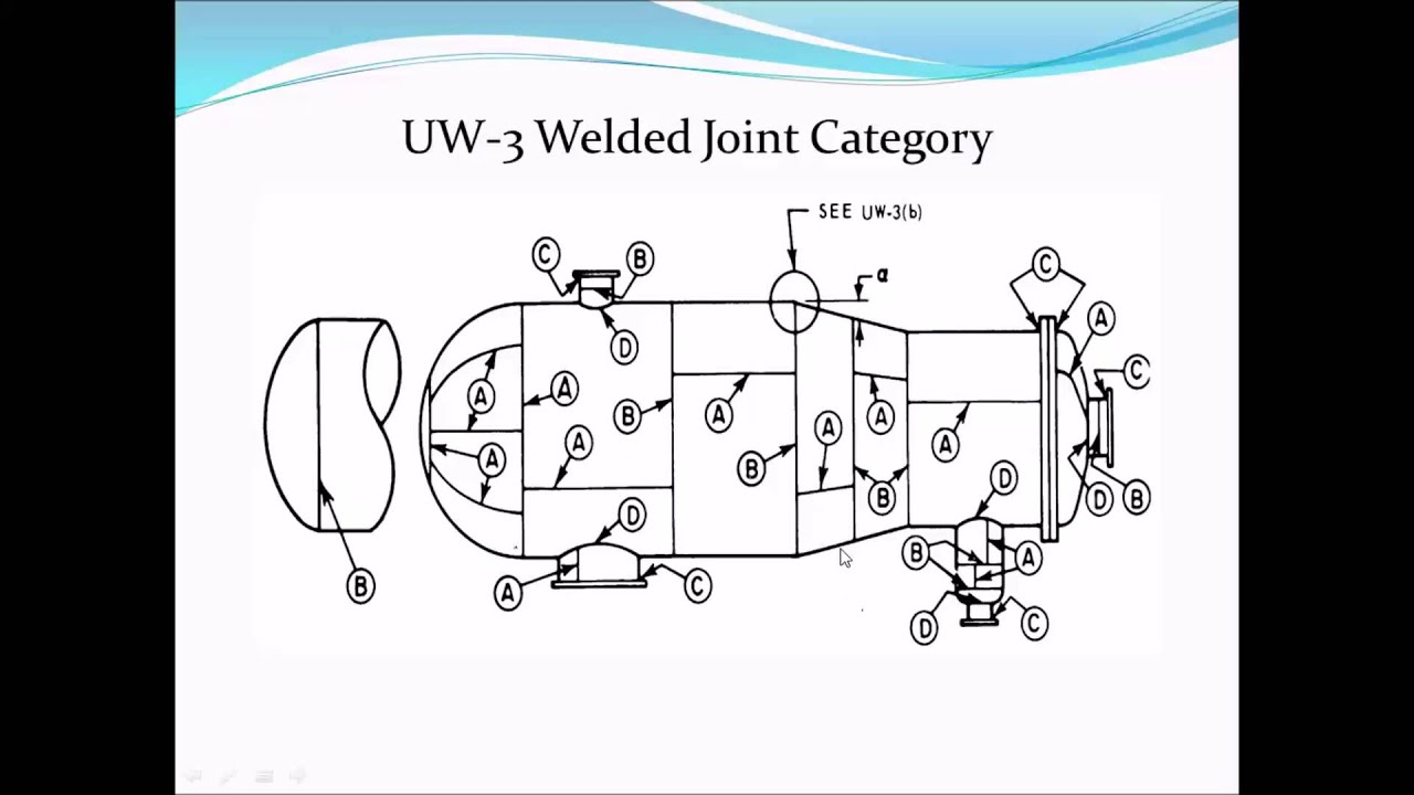 Api 510 Pressure Vessel Asme Viii Welded Joint Category Lesson 2 Welding Diagram Arabic