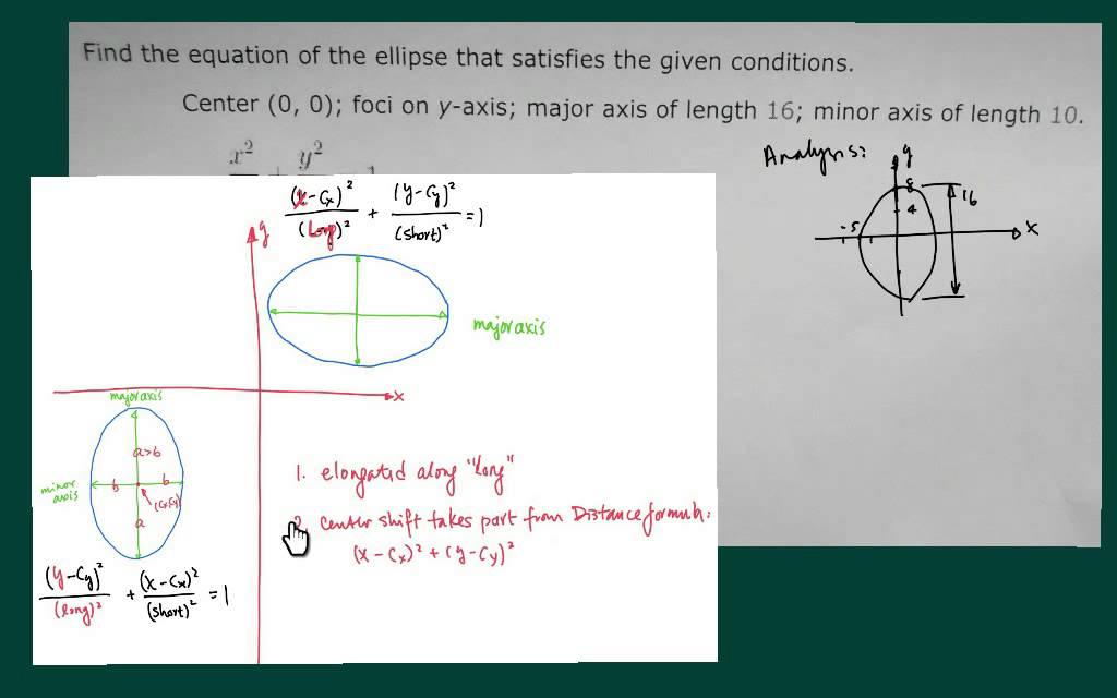 Ellipse Conics Find Equation Of Ellipse Given Center Major Axis