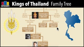 Thai Kings Family Tree