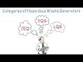 Categories of Hazardous Waste Generators