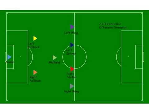 Soccer Formations for 8v8