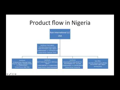 New shipping method and important pre launch news for Nigeria