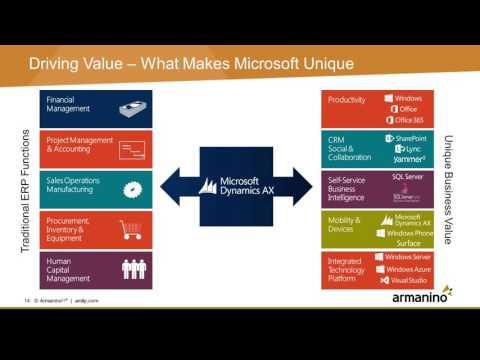 Rethink ERP Add Microsoft Dynamics AX to Your Short List