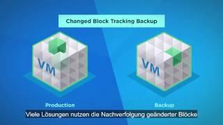 vSphere Data Protection Advanced – Übersicht