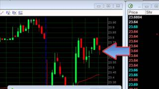 Day Trading CFD's for 1,286$ in 1 hour - Meir Barak