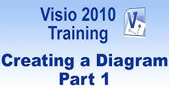 Microsoft Visio 2010 Training Tutorial -- Creating a Diagram - Part 1