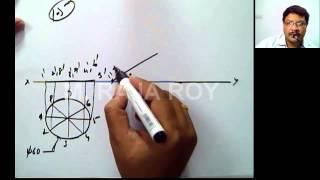 Projections of Planes - Circular Lamina