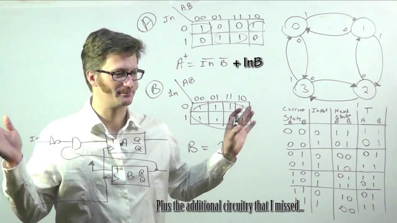 Digital Logic Making A State Machine With T Flip Flops Youtube Diagram Of Flop