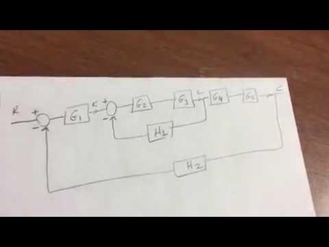 Proses kontrol de kapalı sistemlerin BLOK diagramlarının transfer fonksiyonlarının çıkarılması