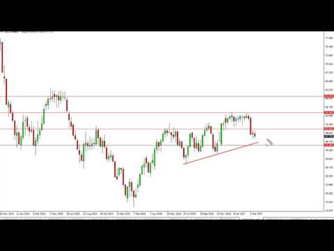 Oil Prices forecast for the week of March 27 2017, Technical Analysis