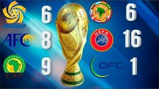 Rumbo a la Copa del Mundo 2026/CONCACAF y CONMEBOL