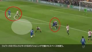 【ハイライト分析】チェルシー対ブレントフォードFC 4-0 FAカップ