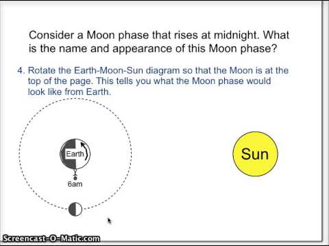Moon Rise Time Example