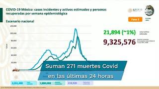 Reporte Covid en México de este sábado 8 de mayo. Estiman 2 millón 551 mil 490 casos; hay 1 millón 884 mil 8 personas recuperadas. Suman 218 mil 928 decesos. Destacan que a la fecha hay 21 mil 894 casos activos Covid en México. Suman 9 millón 325 mil 576 personas con esquemas completos de vacunación contra Covid-19