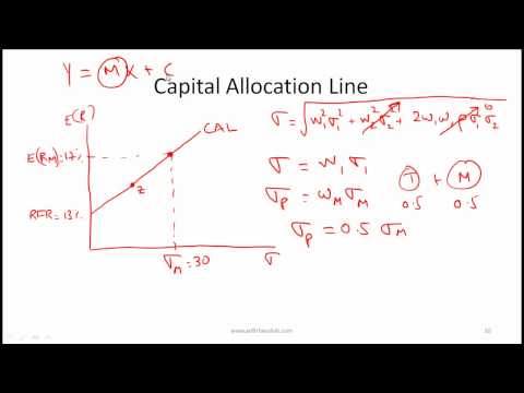 CFA Level I Portfolio Risk and Return Part 1 B Video Lecture by Mr. Arif Irfanullah
