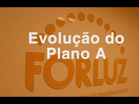 Veja a Evolução do Plano A da Forluz - apresentação de Cláudia Ricaldoni