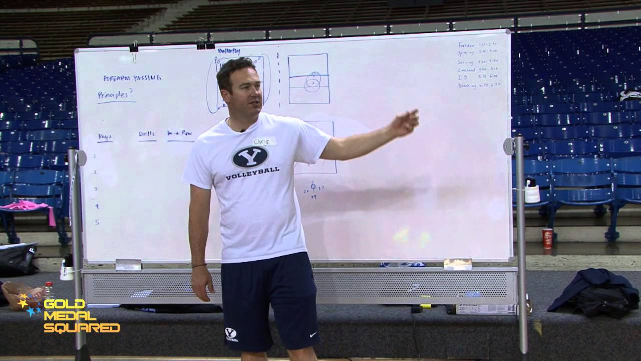 Volleyball Passing Keys - Gold Medal Squared - YouTube