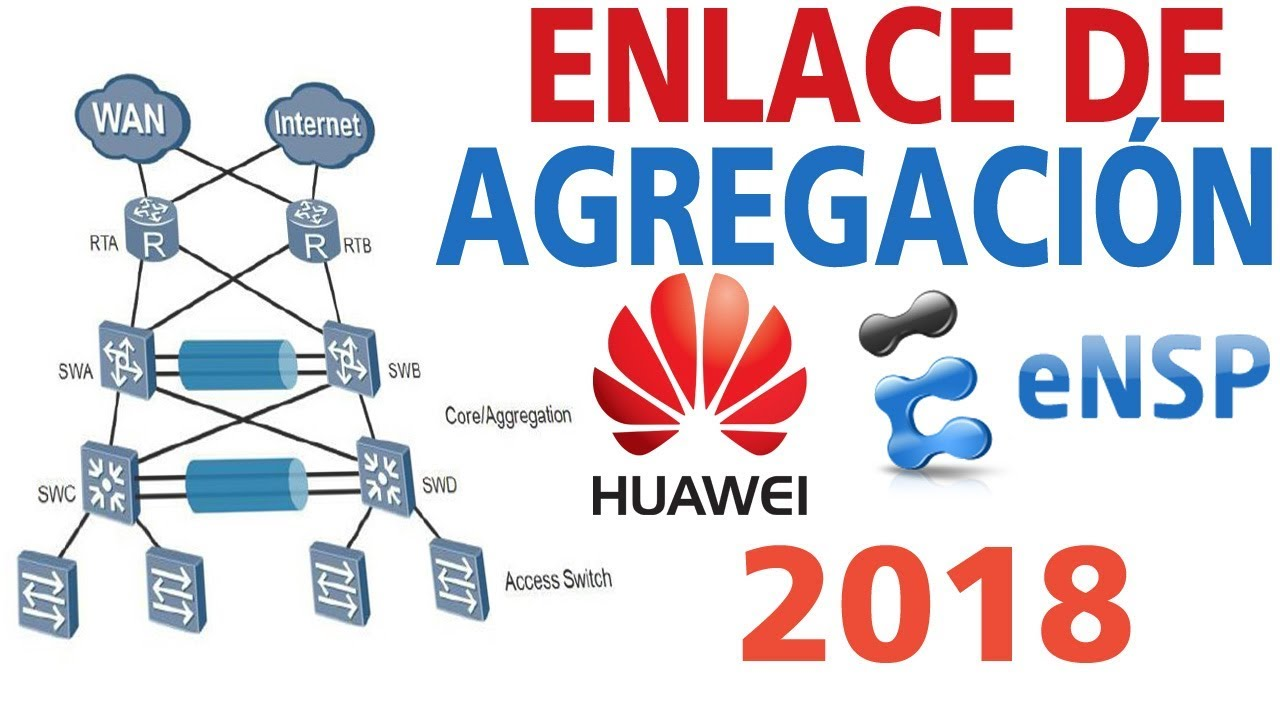 Huawei eNSP | configure aggregation links, trunk links, and port priority