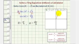 Ex:  Solve sin(x)=a  Without a Calculator