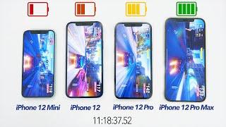 iPhone 12 Battery Drain Test Comparison vs 12 Mini, 12 Pro & 12 Pro Max!