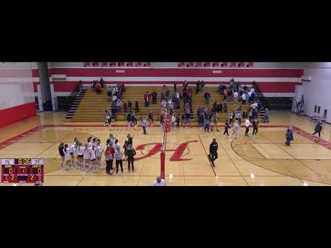 Hortonville High vs. Waupaca High School Varsity Womens' Volleyball
