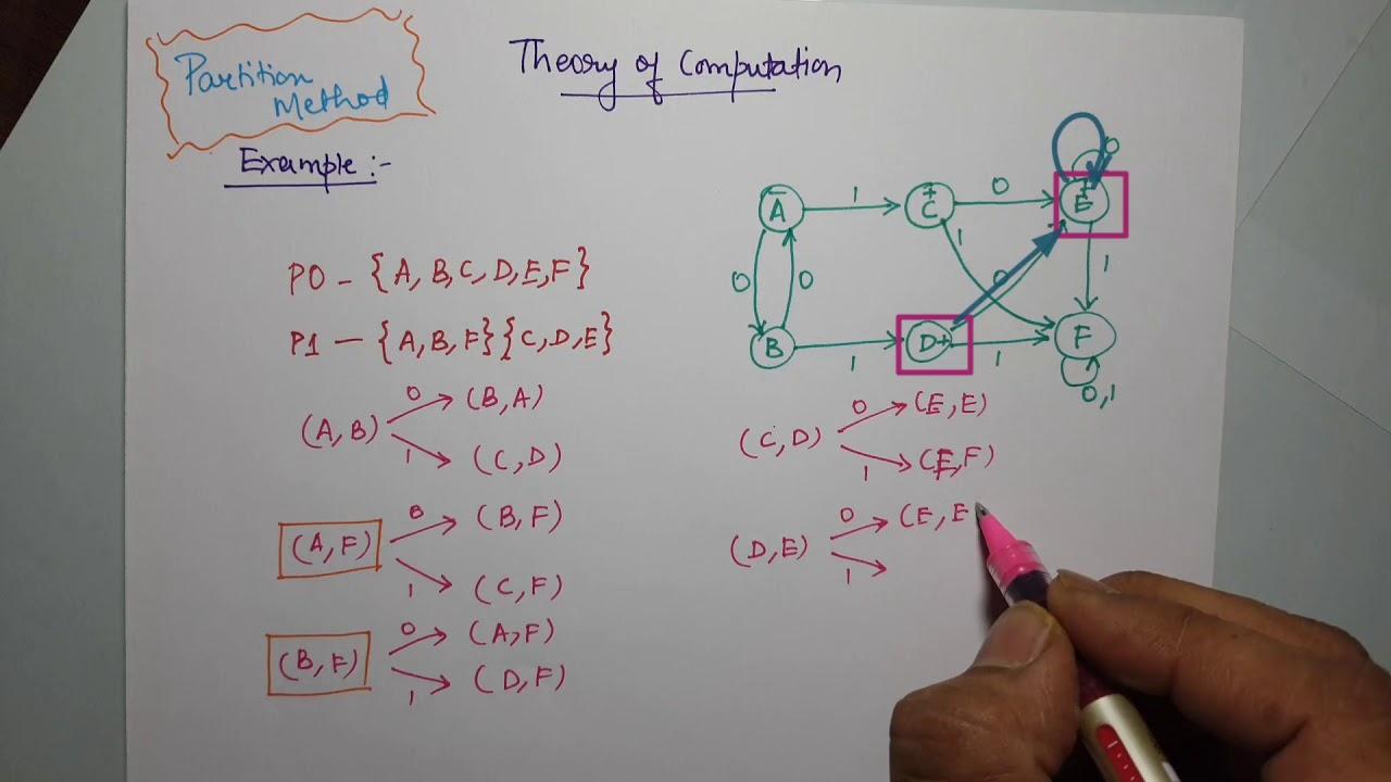 Minimization of DFA (Partition Method) Example