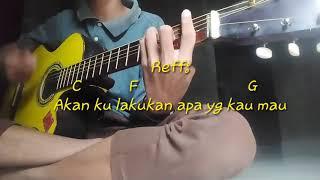 Tutorial Kunci gitar:langit dan bumi wali band,khusus untuk pemula dan gampang di ingat!!!!