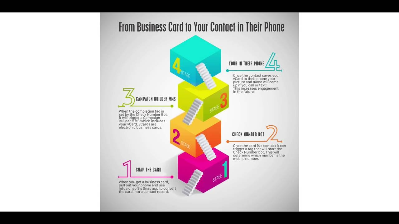 App convert business card to contact images free business cards from business card to your contact info in their phone youtube from business card to your magicingreecefo Images