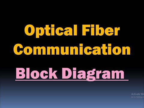 Optical Fiber Communication Block Diagram [HD]