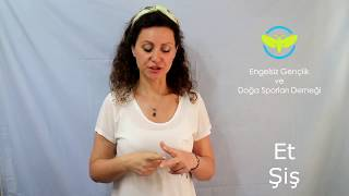 İşaret Dili Eğitim Videoları    Ders 11# Yiyecek Ve İçecekler