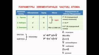 № 3. Неорганическая химия. Тема 2. Строение атома. Часть 2. Параметры элементарных частиц
