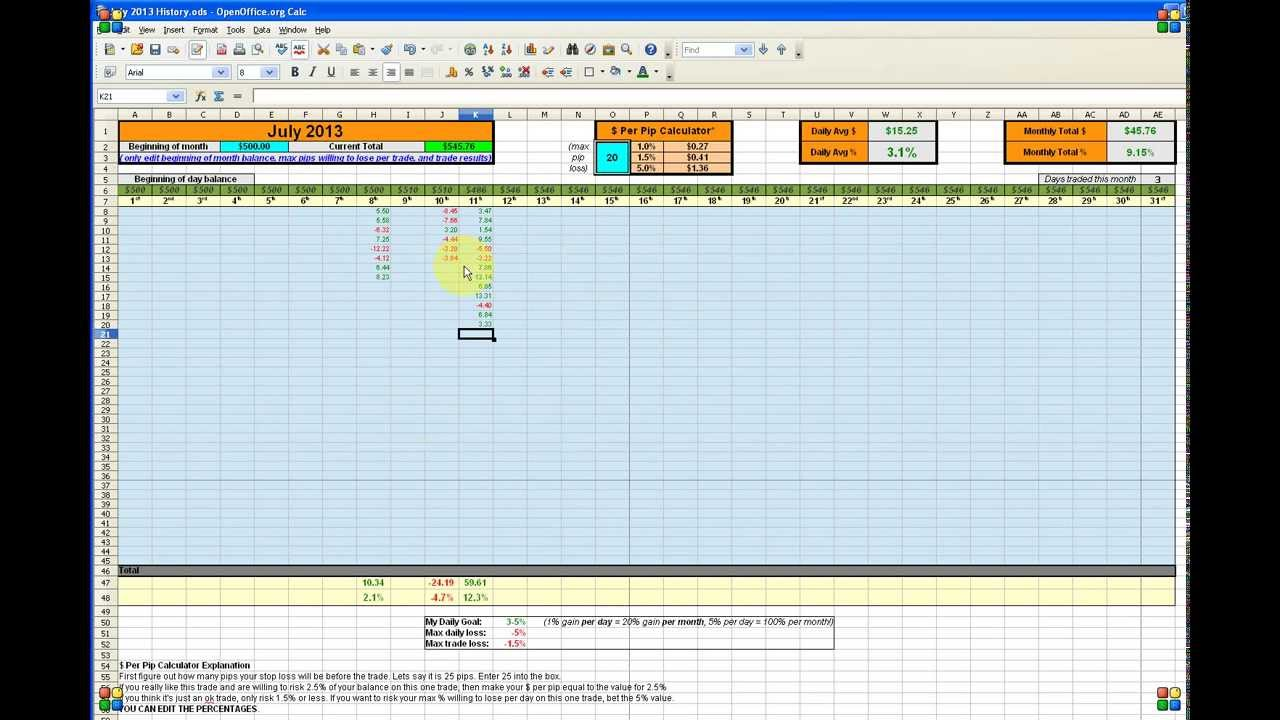 Forex Money Management Spreadsheet - YouTube