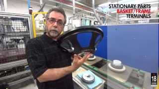 18Sound Loudspeaker Lyceum - Chapter 1 Part 2 - The Stationary Parts