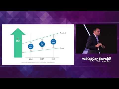 Keynote - The WSO2 Digital Agility Impact, WSO2Con EU 2017