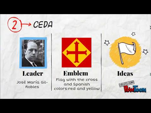 Political Ideas in Spain´s Second Republic