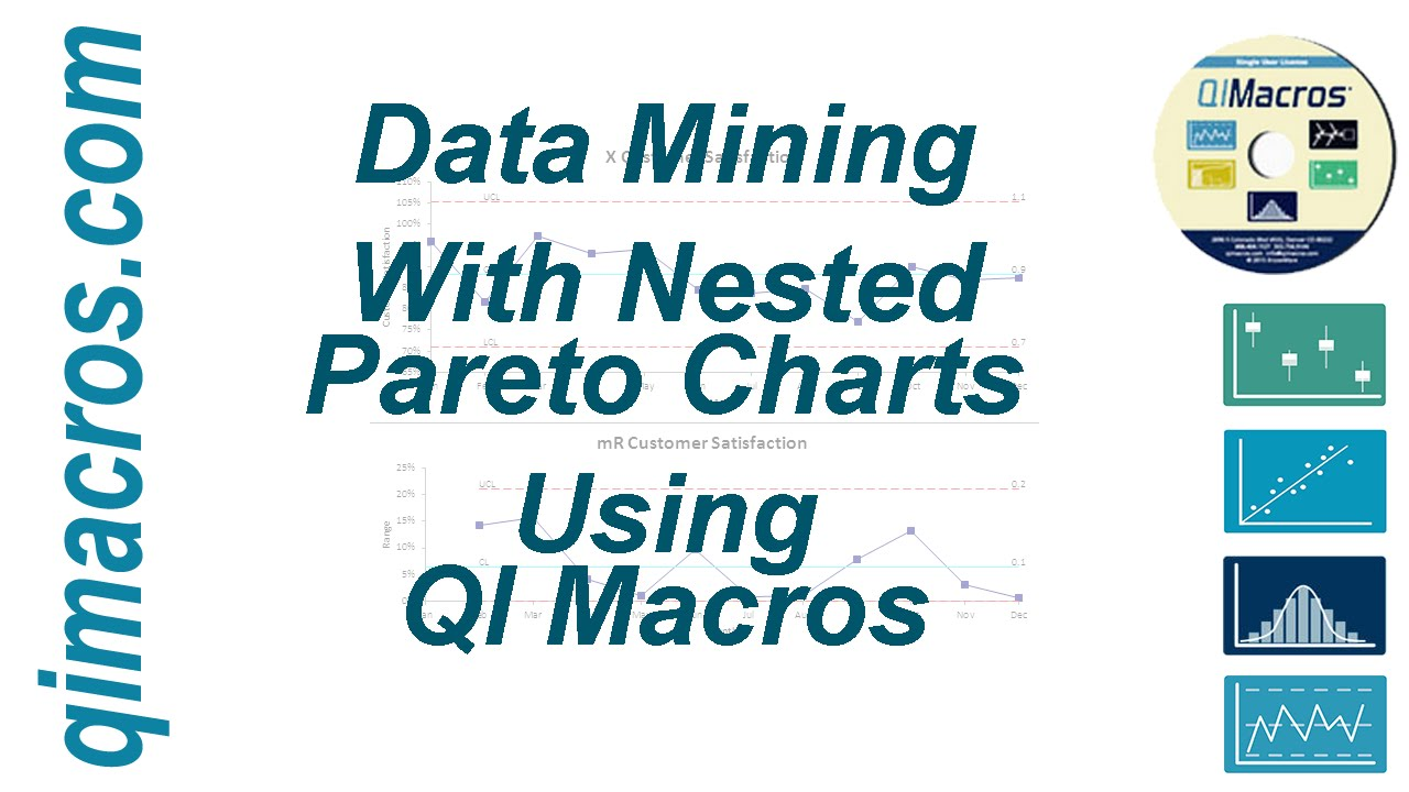 Data mining using nested pareto charts in excel with qi macros data mining using nested pareto charts in excel with qi macros nvjuhfo Images