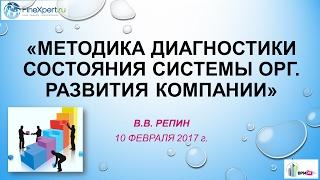 Методика диагностики состояния системы орг. развития компании