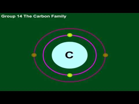 Group 14 The Carbon Family