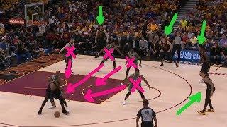Celtics Beware!!! Lebron James EXPOSED YOUR WEAKNESS
