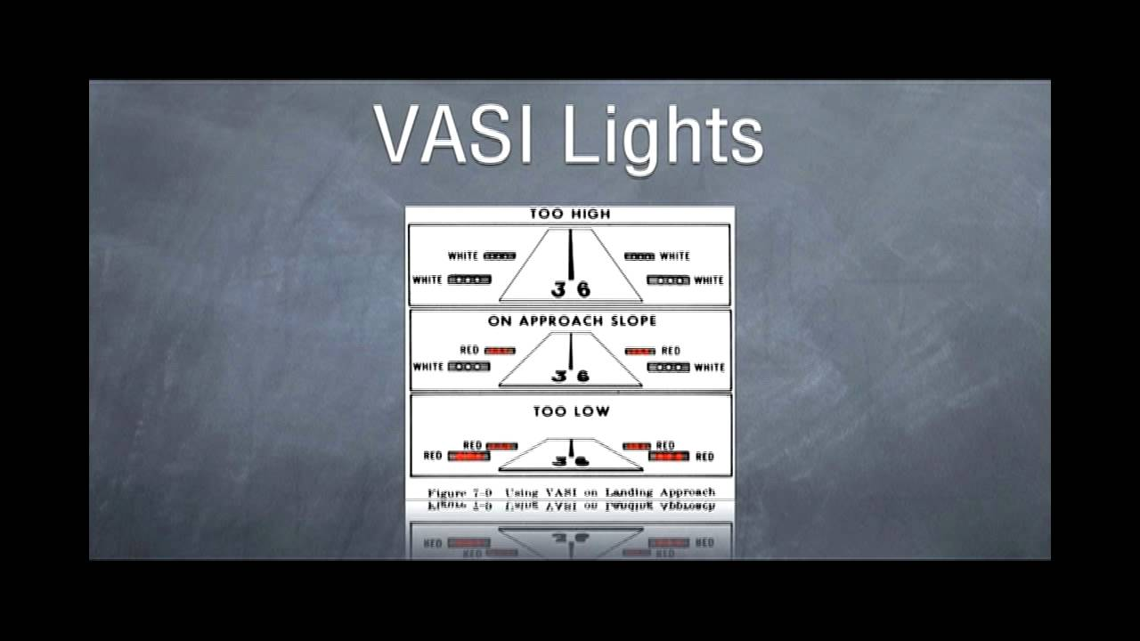 Learn To Fly How To Read Vasi And Papi Lights Youtube