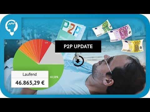 7.488 € Zinseinnahmen in 2018! P2P Kredite Erfahrung & Risiko