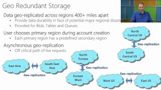 Get Started with Windows Azure Today, 02,  Windows Azure Storage and Best Practices, Part 1