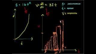 Определенные интегралы (Часть 1)
