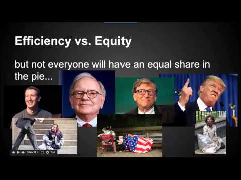Efficiency vs Equity
