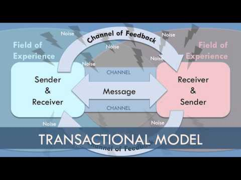 Transaction Model Of Communication