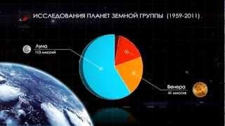 Меркурий. Только факты