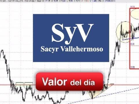 Análisis Técnico de Sacyr Vallehermoso por Ana Rafels en Estrategias tv (04-07-2011)